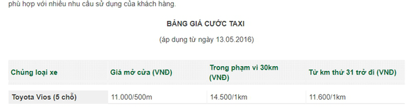 1535681800-ba29492ea7082541086504125fb62185 @東南亞投資報告