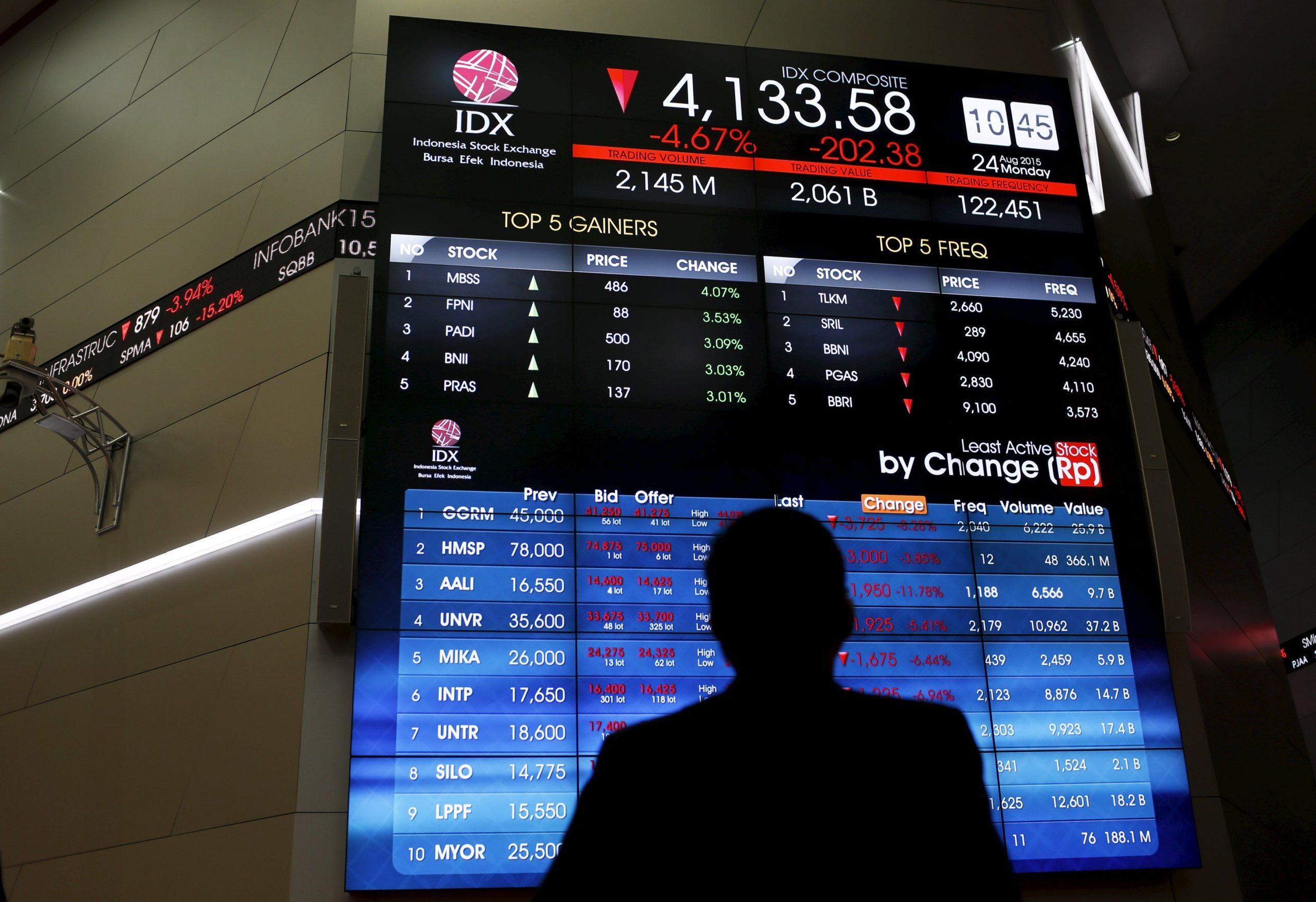 印尼股市開戶總整理-印尼股市法規 開戶方式 交易制度懶人包 2 @東南亞投資報告